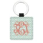Monogram Genuine Leather Rectangular Keychain (Personalized)