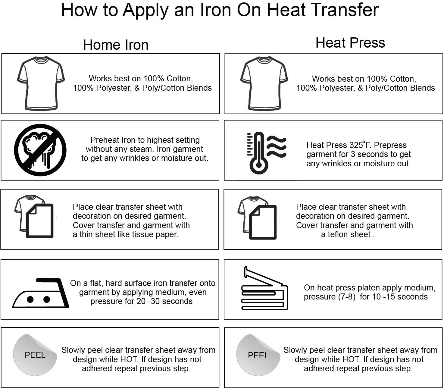 Iron On Transfer Instructions