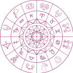 Astrology / Zodiac